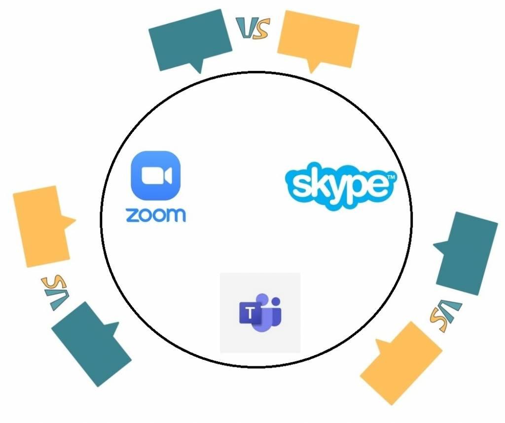 Skype versus Teams versus Zoom